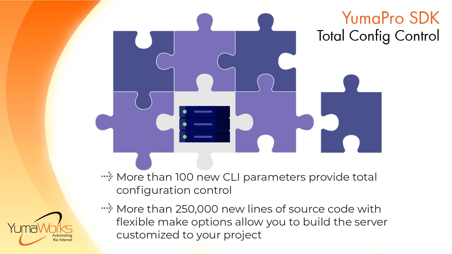 YumaPro SDK provides total configuration control